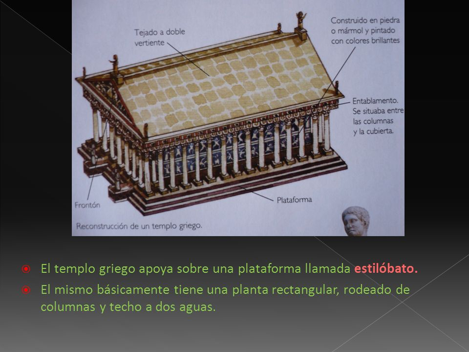 El templo griego apoya sobre una plataforma llamada estilóbato. El mismo básicamente tiene una planta rectangular, rodeado de columnas y techo a dos a