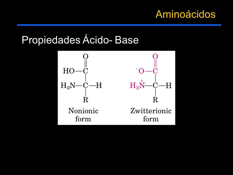 Aminoácidos Propiedades Ácido- Base