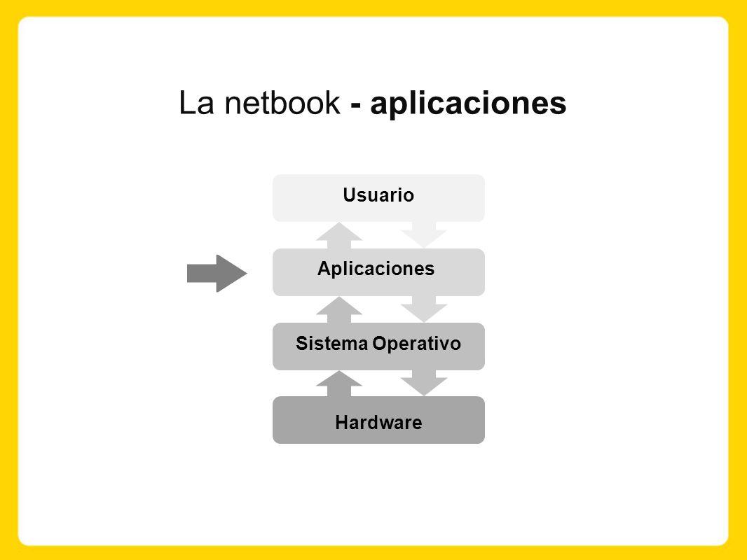 La netbook - aplicaciones Usuario Aplicaciones Sistema Operativo Hardware