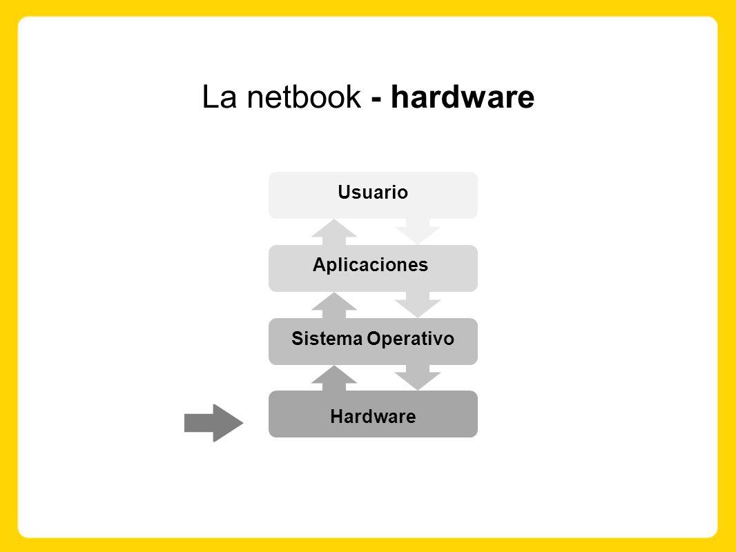 La netbook - hardware Usuario Aplicaciones Sistema Operativo Hardware