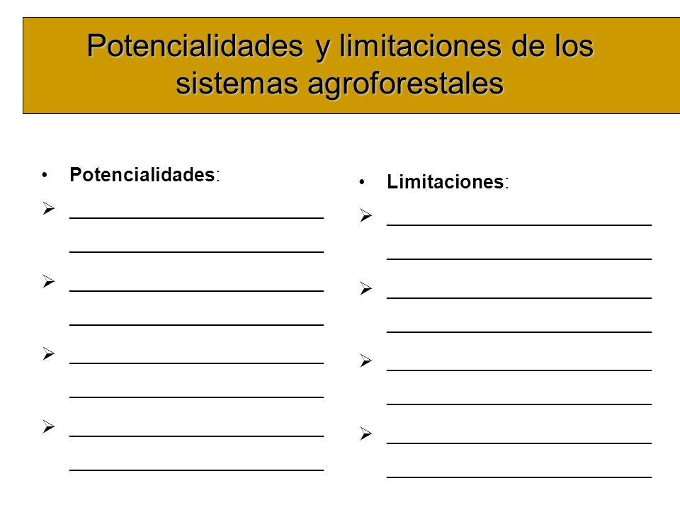 Potencialidades y limitaciones de los sistemas agroforestales Potencialidades: ________________________ ________________________ Limitaciones: _______