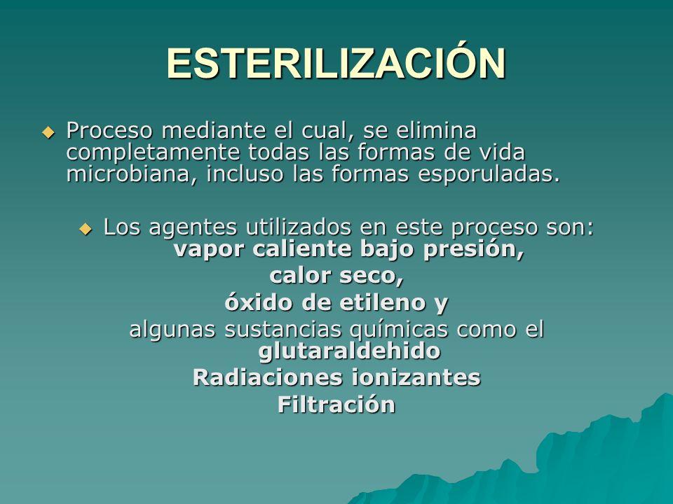 ESTERILIZACIÓN Proceso mediante el cual, se elimina completamente todas las formas de vida microbiana, incluso las formas esporuladas. Proceso mediant