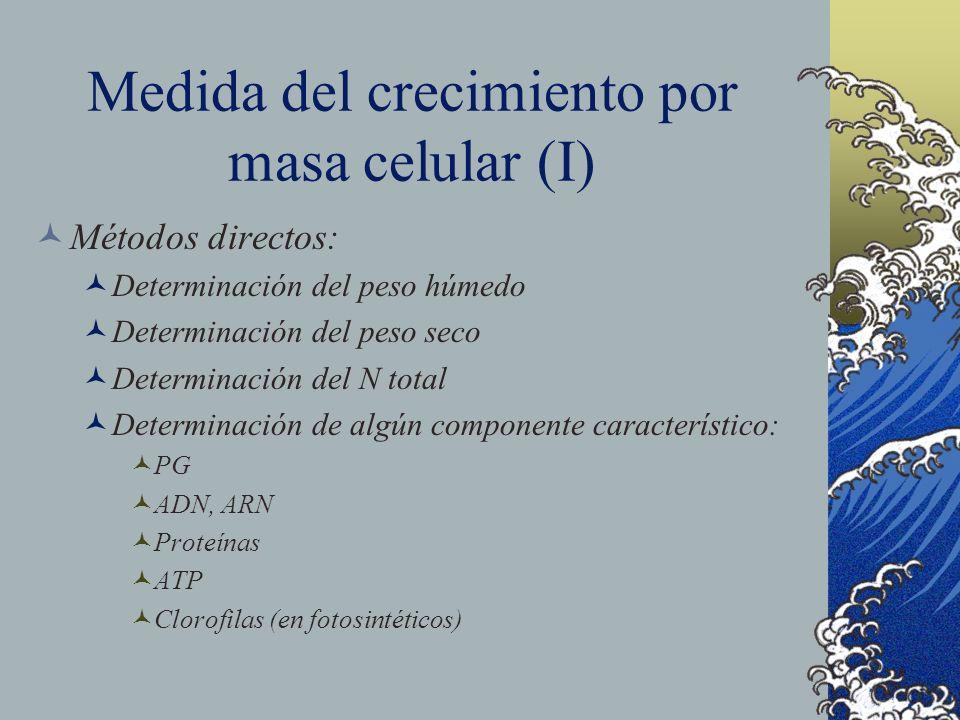 Medida del crecimiento por masa celular (I) Métodos directos: Determinación del peso húmedo Determinación del peso seco Determinación del N total Dete