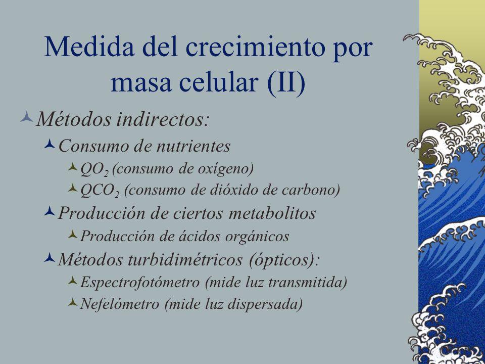 Medida del crecimiento por masa celular (II) Métodos indirectos: Consumo de nutrientes QO 2 (consumo de oxígeno) QCO 2 (consumo de dióxido de carbono)