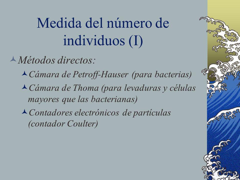 Medida del número de individuos (I) Métodos directos: Cámara de Petroff-Hauser (para bacterias) Cámara de Thoma (para levaduras y células mayores que