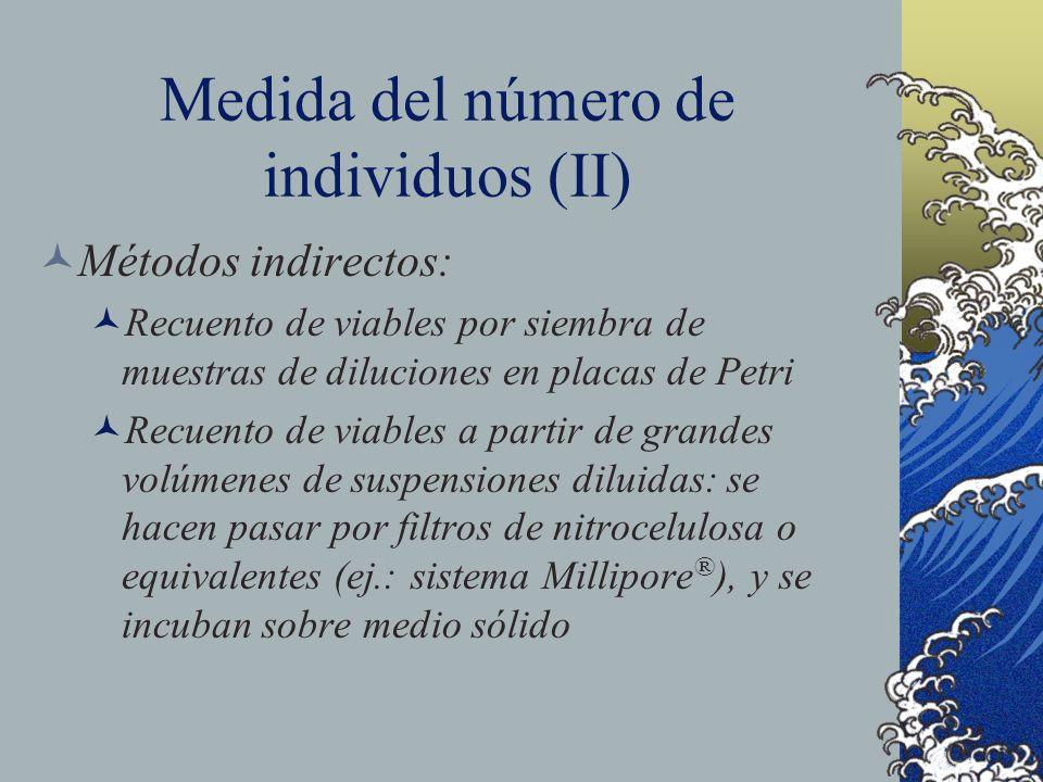 Medida del número de individuos (II) Métodos indirectos: Recuento de viables por siembra de muestras de diluciones en placas de Petri Recuento de viab