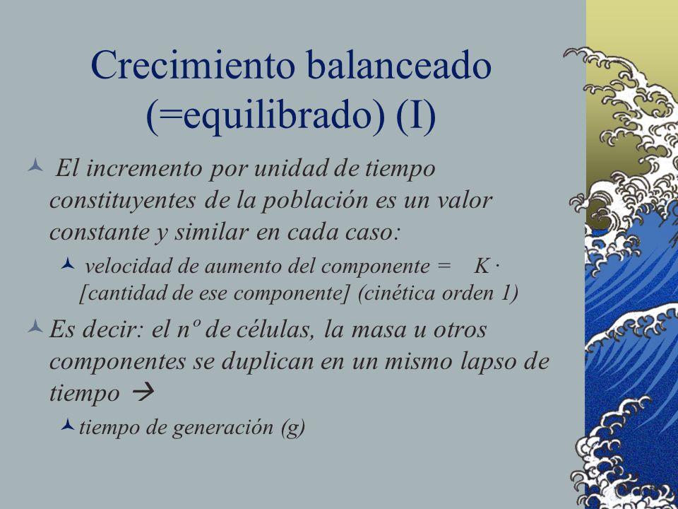 Crecimiento balanceado (=equilibrado) (I) El incremento por unidad de tiempo constituyentes de la población es un valor constante y similar en cada ca