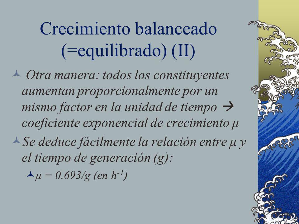 Crecimiento balanceado (=equilibrado) (II) Otra manera: todos los constituyentes aumentan proporcionalmente por un mismo factor en la unidad de tiempo