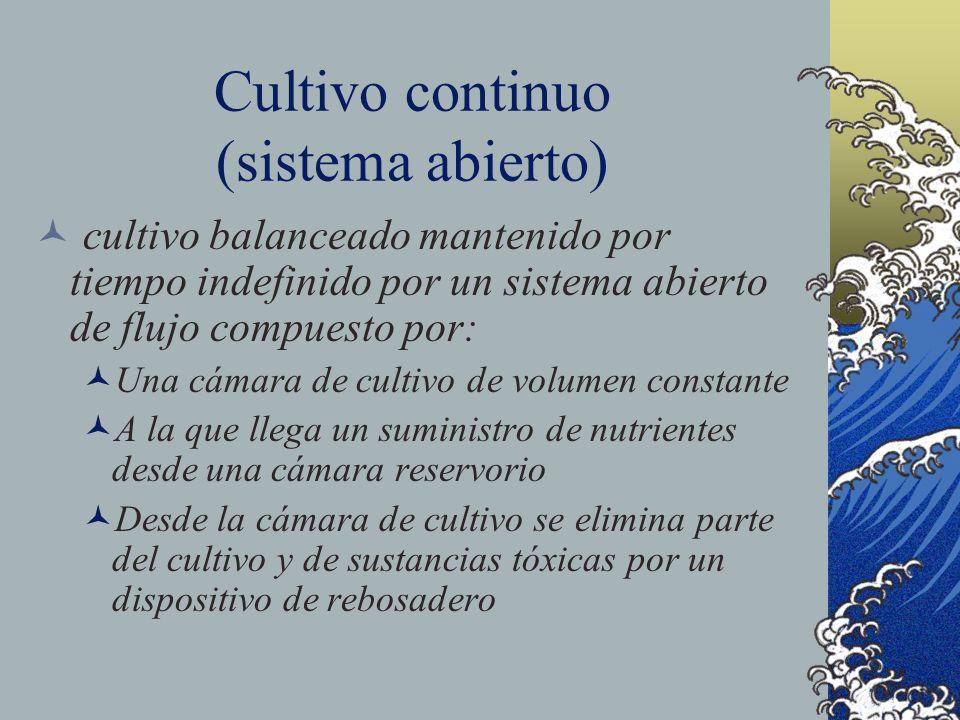 Cultivo continuo (sistema abierto) cultivo balanceado mantenido por tiempo indefinido por un sistema abierto de flujo compuesto por: Una cámara de cul