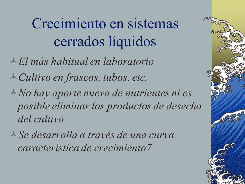 Crecimiento en sistemas cerrados líquidos El más habitual en laboratorio Cultivo en frascos, tubos, etc. No hay aporte nuevo de nutrientes ni es posib