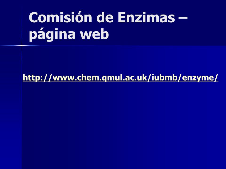Comisión de Enzimas – página web http://www.chem.qmul.ac.uk/iubmb/enzyme/