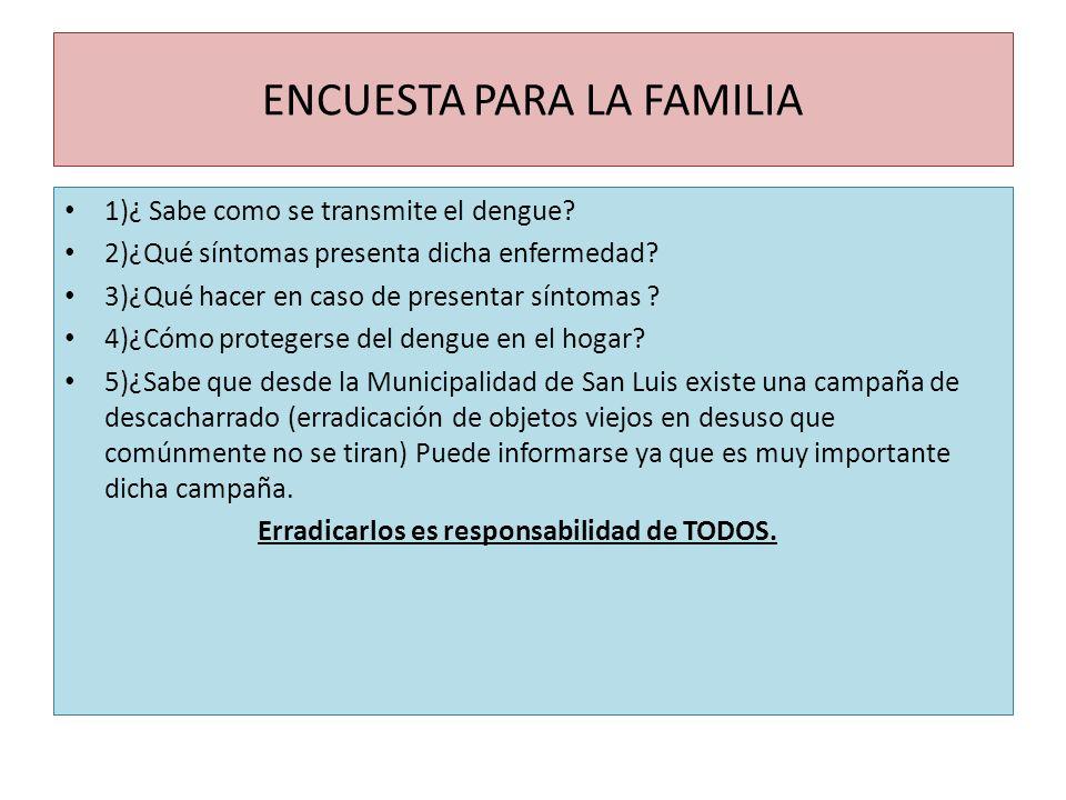 ENCUESTA PARA LA FAMILIA 1)¿ Sabe como se transmite el dengue? 2)¿Qué síntomas presenta dicha enfermedad? 3)¿Qué hacer en caso de presentar síntomas ?
