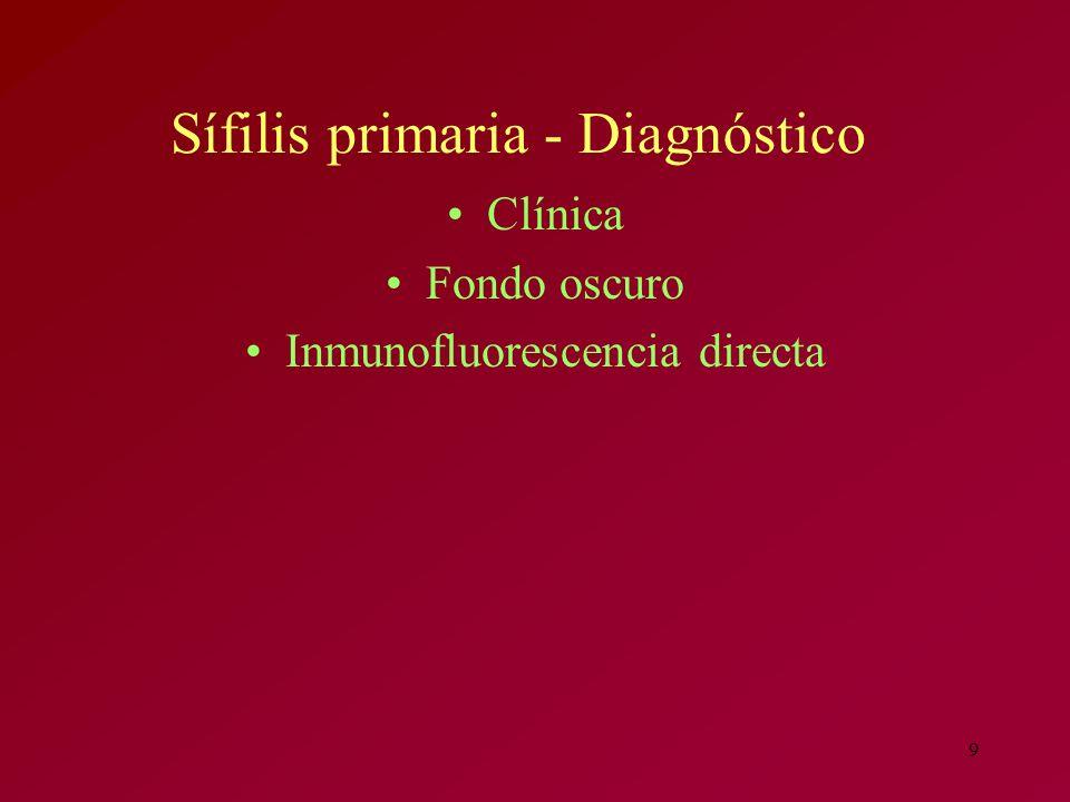 9 Sífilis primaria - Diagnóstico Clínica Fondo oscuro Inmunofluorescencia directa