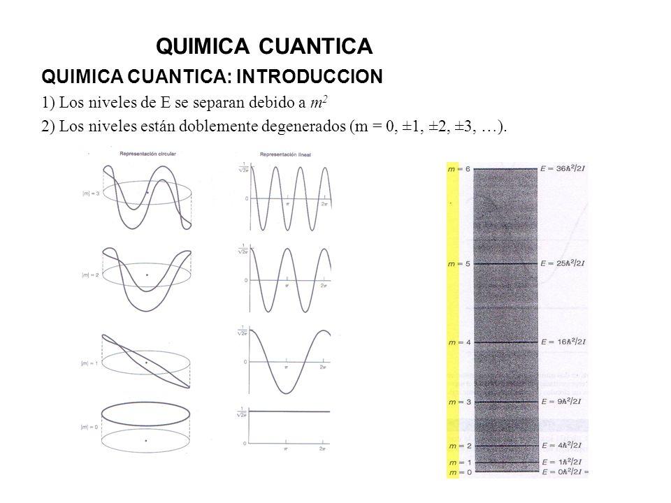 QUIMICA CUANTICA QUIMICA CUANTICA: INTRODUCCION 1) Los niveles de E se separan debido a m 2 2) Los niveles están doblemente degenerados (m = 0, ±1, ±2