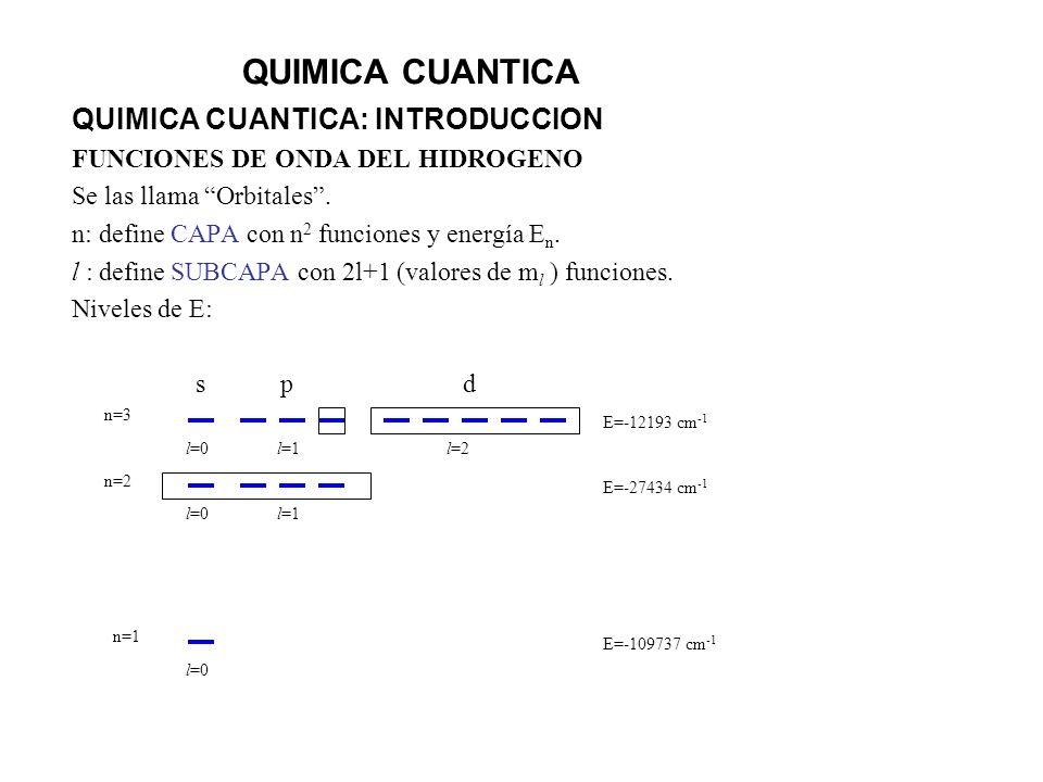 QUIMICA CUANTICA QUIMICA CUANTICA: INTRODUCCION FUNCIONES DE ONDA DEL HIDROGENO Se las llama Orbitales. n: define CAPA con n 2 funciones y energía E n