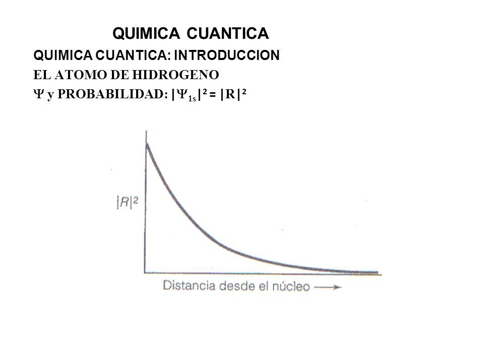QUIMICA CUANTICA QUIMICA CUANTICA: INTRODUCCION EL ATOMO DE HIDROGENO y PROBABILIDAD:   1s   2 =   R   2