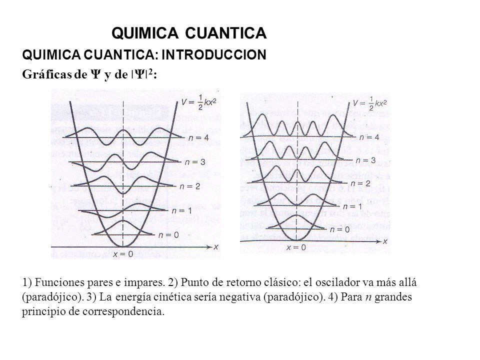 QUIMICA CUANTICA QUIMICA CUANTICA: INTRODUCCION Gráficas de Ψ y de ׀Ψ׀ 2 : 1) Funciones pares e impares. 2) Punto de retorno clásico: el oscilador va