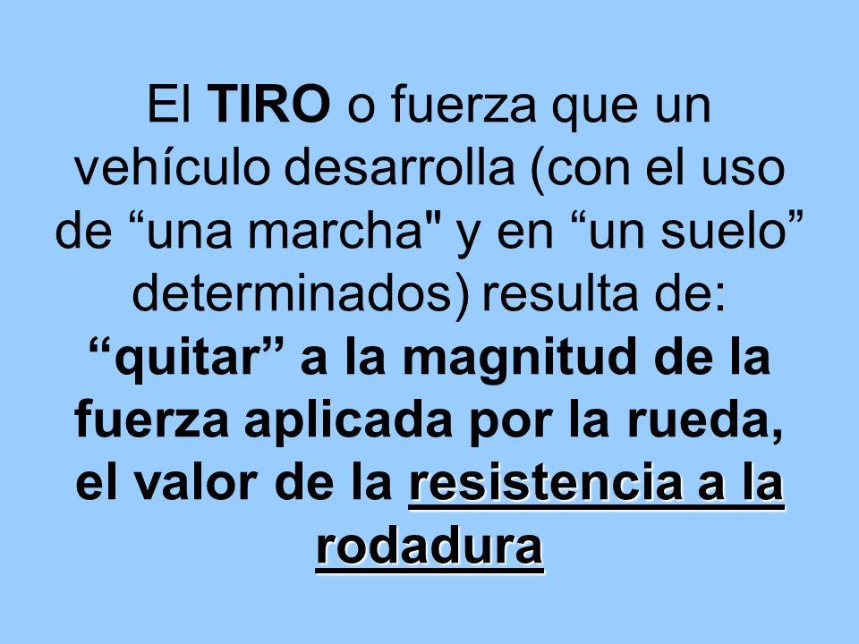 resistencia a la rodadura El TIRO o fuerza que un vehículo desarrolla (con el uso de una marcha