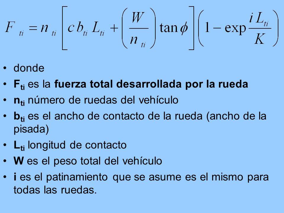 donde F ti es la fuerza total desarrollada por la rueda n ti número de ruedas del vehículo b ti es el ancho de contacto de la rueda (ancho de la pisad