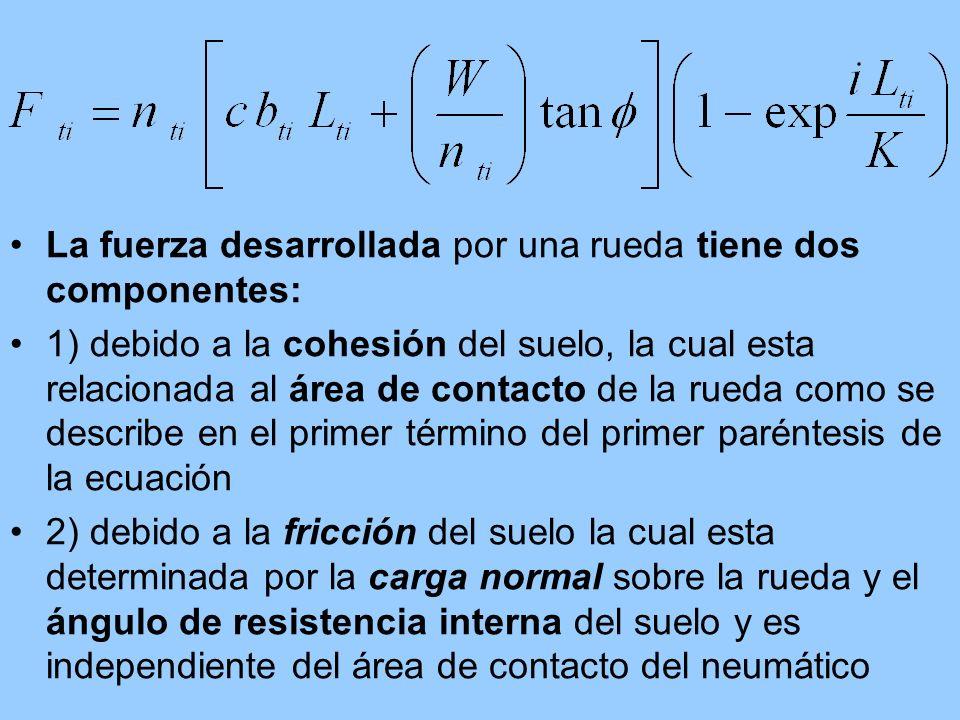 La fuerza desarrollada por una rueda tiene dos componentes: 1) debido a la cohesión del suelo, la cual esta relacionada al área de contacto de la rued