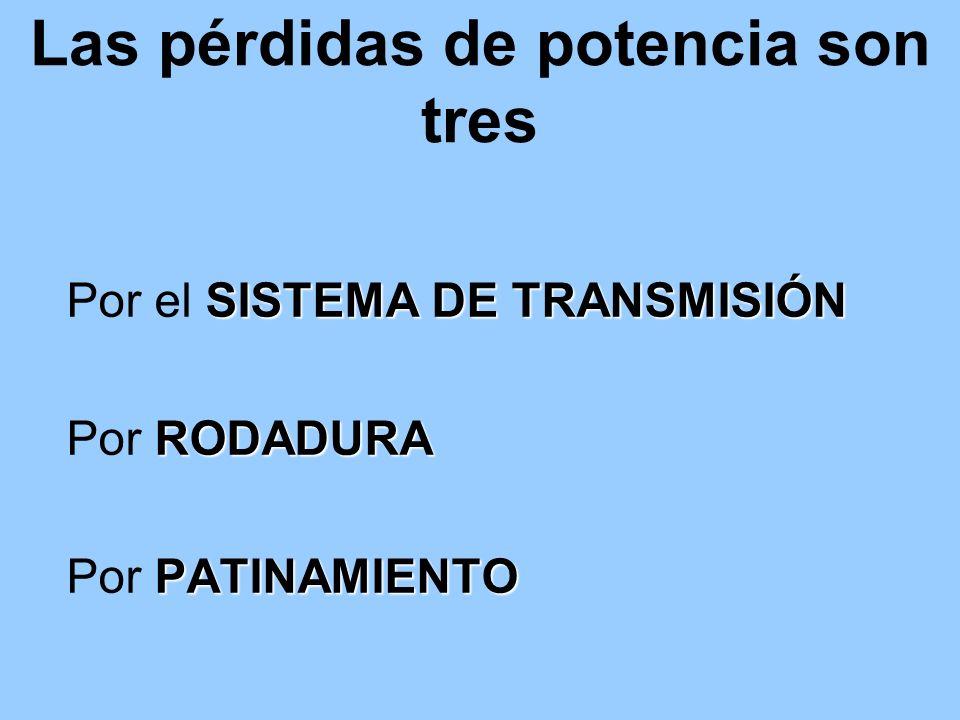 Las pérdidas de potencia son tres SISTEMA DE TRANSMISIÓN Por el SISTEMA DE TRANSMISIÓN RODADURA Por RODADURA PATINAMIENTO Por PATINAMIENTO