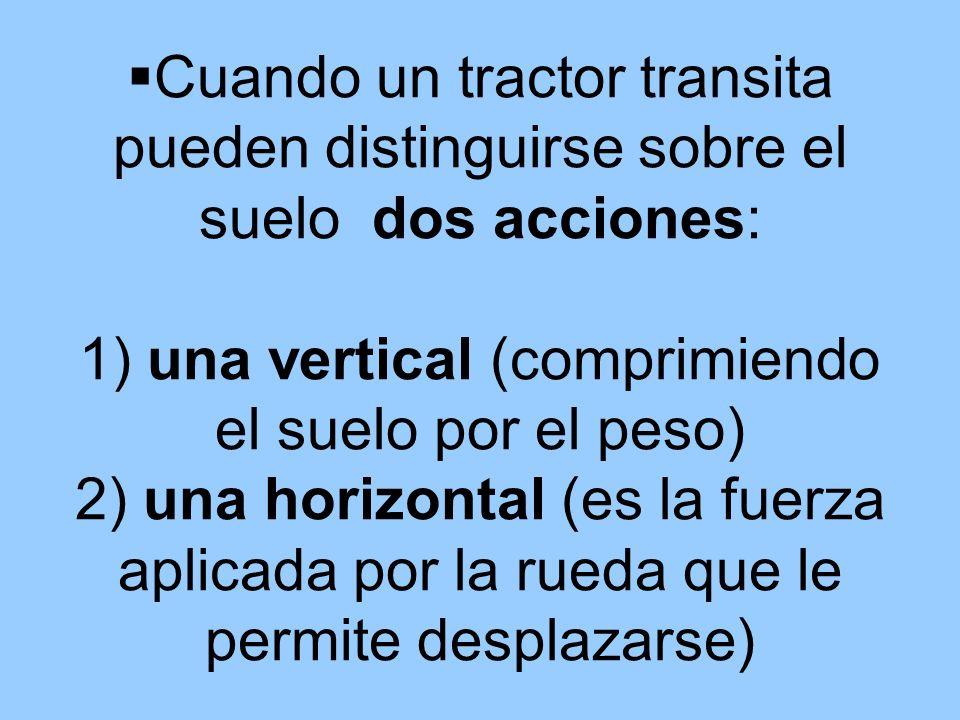 Cuando un tractor transita pueden distinguirse sobre el suelo dos acciones: 1) una vertical (comprimiendo el suelo por el peso) 2) una horizontal (es