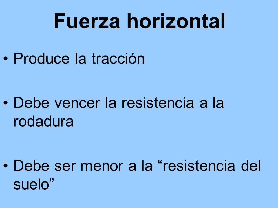 Fuerza horizontal Produce la tracción Debe vencer la resistencia a la rodadura Debe ser menor a la resistencia del suelo