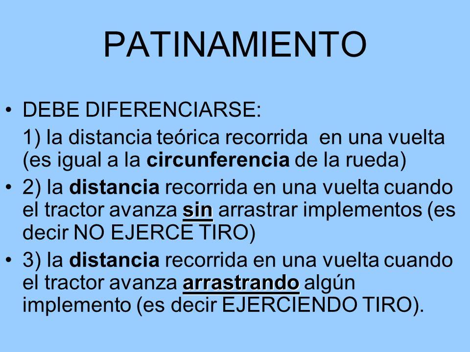 PATINAMIENTO DEBE DIFERENCIARSE: 1) la distancia teórica recorrida en una vuelta (es igual a la circunferencia de la rueda) sin2) la distancia recorri