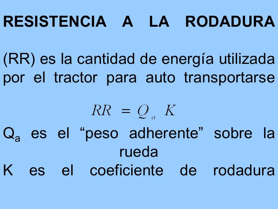 RESISTENCIA A LA RODADURA (RR) es la cantidad de energía utilizada por el tractor para auto transportarse Q a es el peso adherente sobre la rueda K es