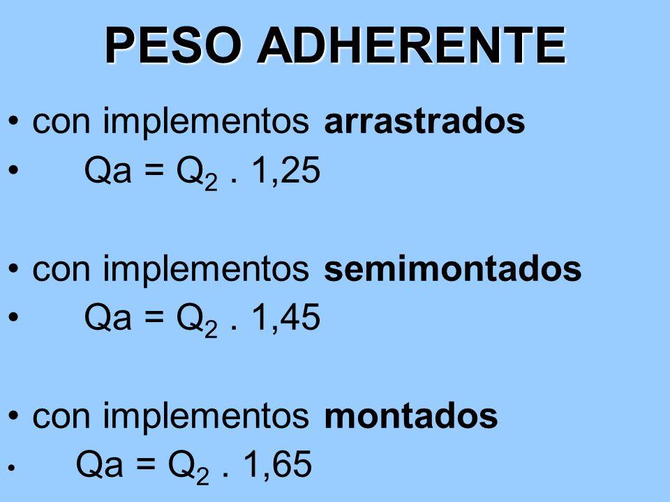 PESO ADHERENTE con implementos arrastrados Qa = Q 2. 1,25 con implementos semimontados Qa = Q 2. 1,45 con implementos montados Qa = Q 2. 1,65