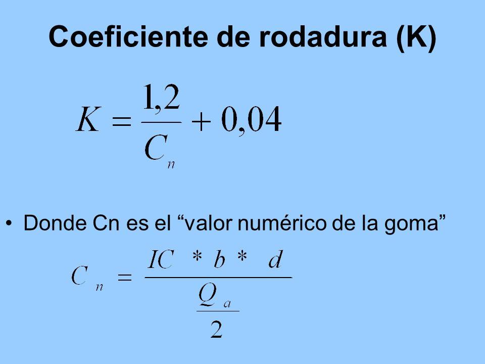 Coeficiente de rodadura (K) Donde Cn es el valor numérico de la goma
