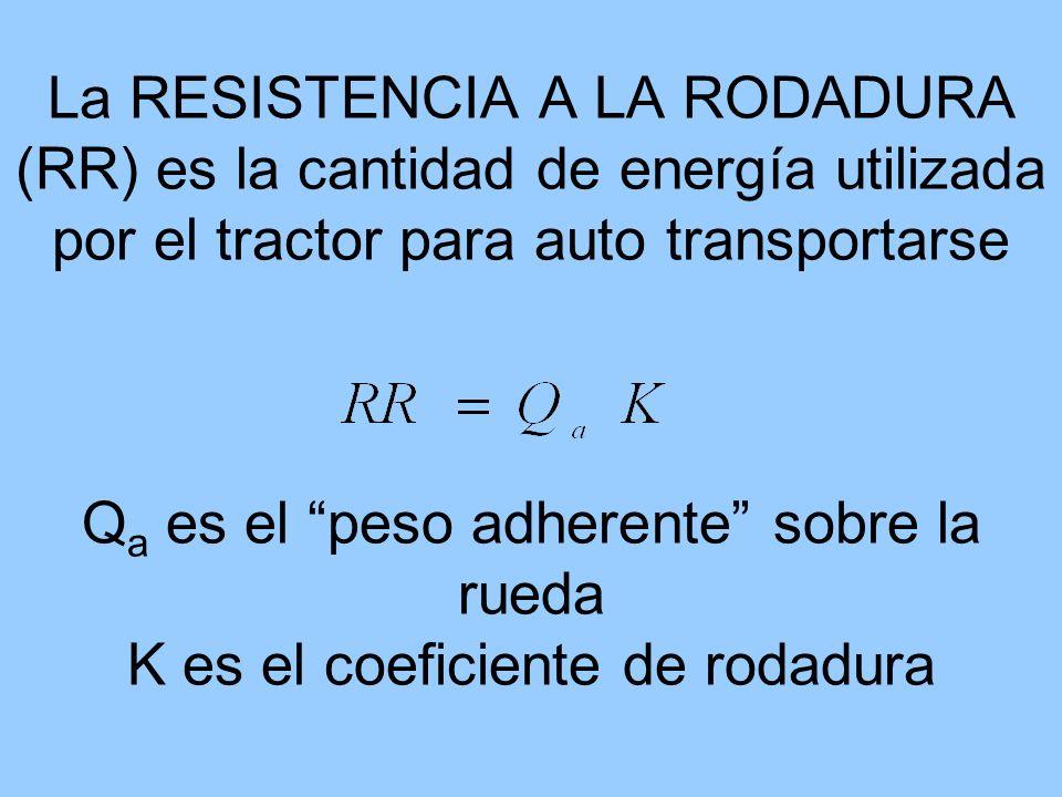 La RESISTENCIA A LA RODADURA (RR) es la cantidad de energía utilizada por el tractor para auto transportarse Q a es el peso adherente sobre la rueda K