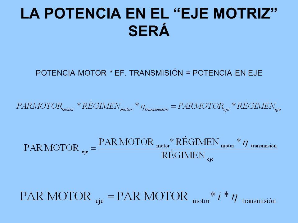 LA POTENCIA EN EL EJE MOTRIZ SERÁ POTENCIA MOTOR * EF. TRANSMISIÓN = POTENCIA EN EJE