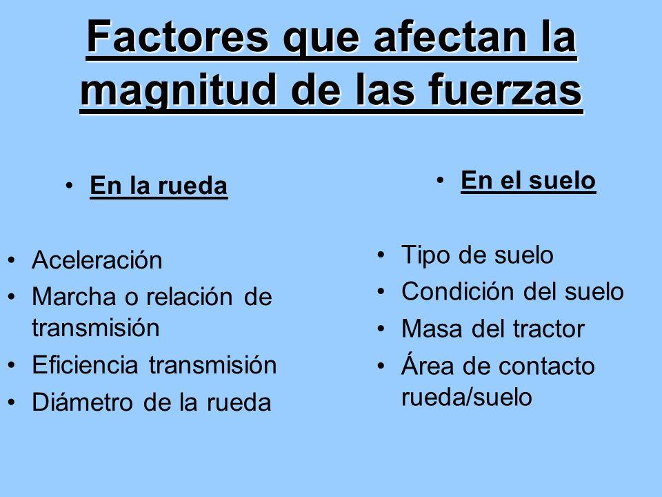 Factores que afectan la magnitud de las fuerzas En la rueda Aceleración Marcha o relación de transmisión Eficiencia transmisión Diámetro de la rueda E