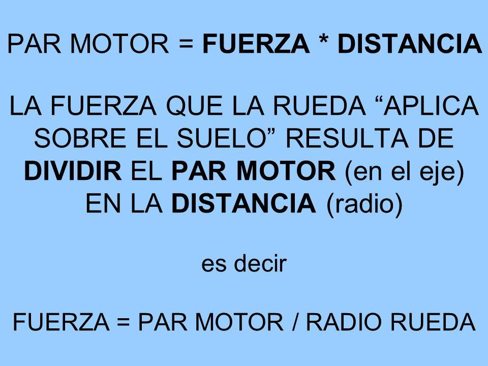 PAR MOTOR = FUERZA * DISTANCIA LA FUERZA QUE LA RUEDA APLICA SOBRE EL SUELO RESULTA DE DIVIDIR EL PAR MOTOR (en el eje) EN LA DISTANCIA (radio) es dec
