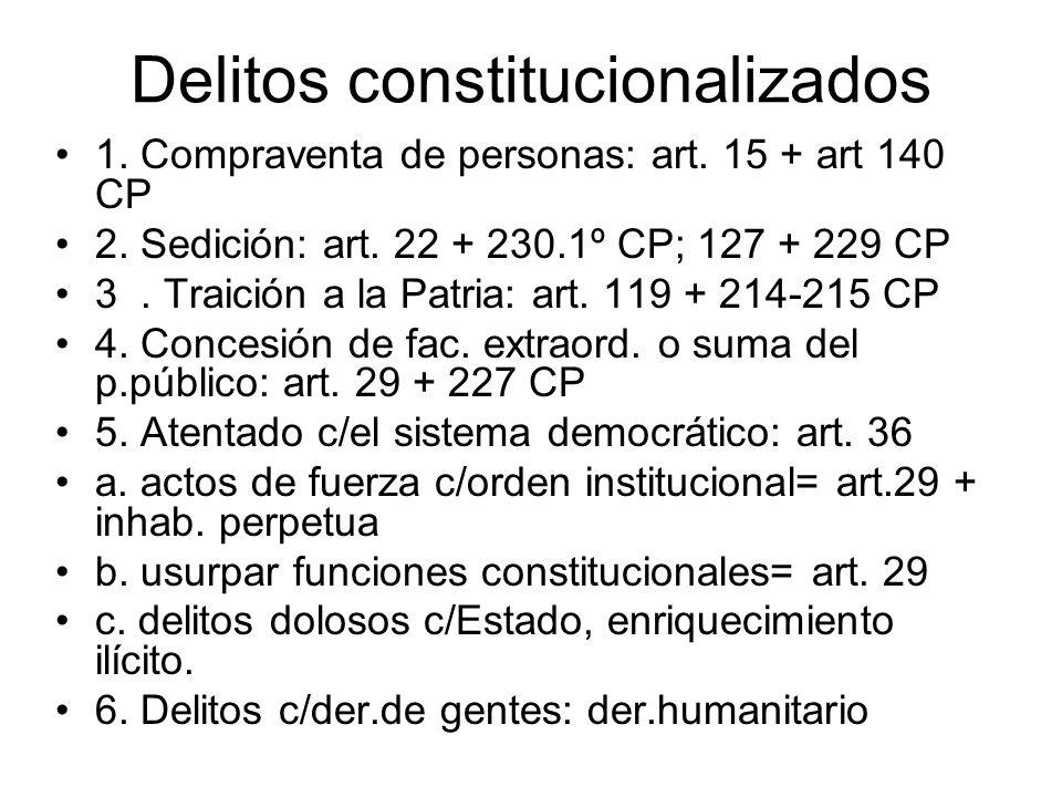 Delitos constitucionalizados 1. Compraventa de personas: art. 15 + art 140 CP 2. Sedición: art. 22 + 230.1º CP; 127 + 229 CP 3. Traición a la Patria: