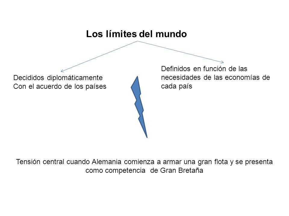 Los límites del mundo Decididos diplomáticamente Con el acuerdo de los países Definidos en función de las necesidades de las economías de cada país Te