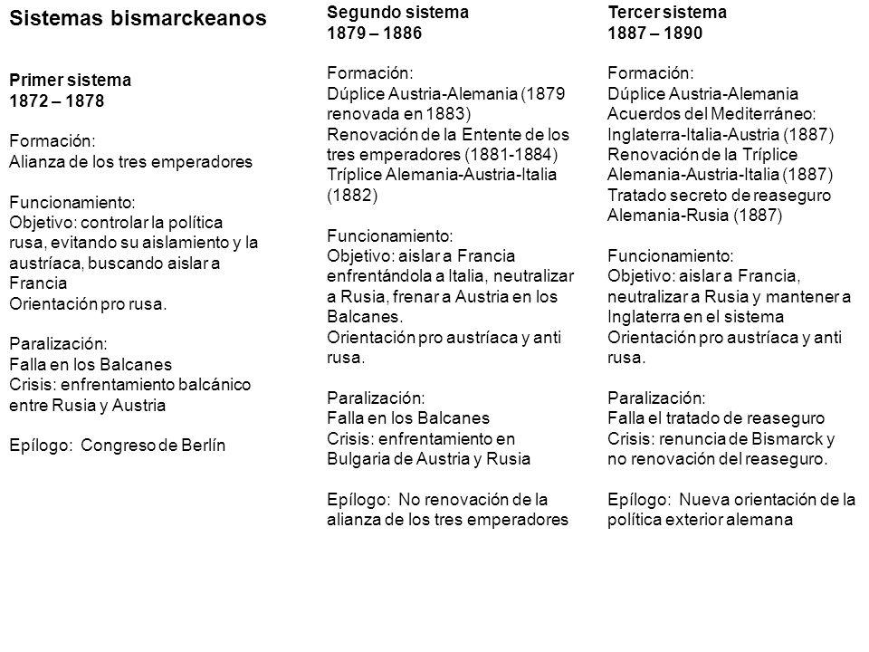 Sistemas bismarckeanos Primer sistema 1872 – 1878 Formación: Alianza de los tres emperadores Funcionamiento: Objetivo: controlar la política rusa, evi