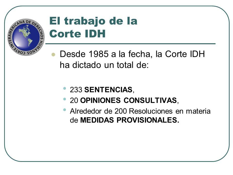 El trabajo de la Corte IDH Desde 1985 a la fecha, la Corte IDH ha dictado un total de: 233 SENTENCIAS, 20 OPINIONES CONSULTIVAS, Alrededor de 200 Reso