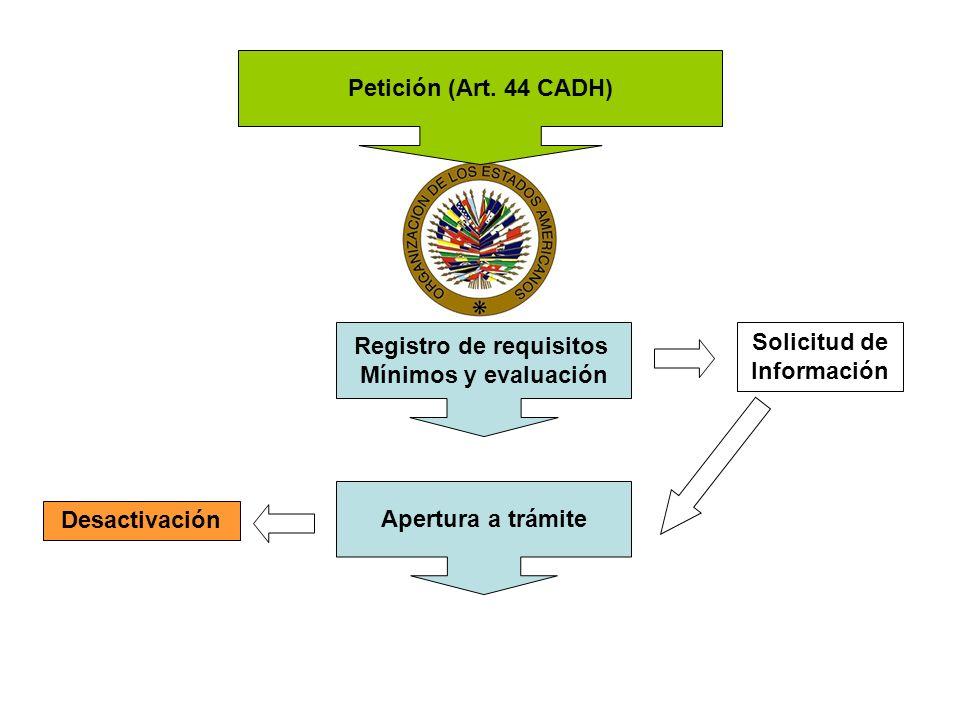 Petición (Art. 44 CADH) Registro de requisitos Mínimos y evaluación Solicitud de Información Apertura a trámite Desactivación