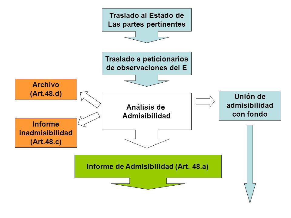 Análisis de Admisibilidad Traslado al Estado de Las partes pertinentes Traslado a peticionarios de observaciones del E Unión de admisibilidad con fond