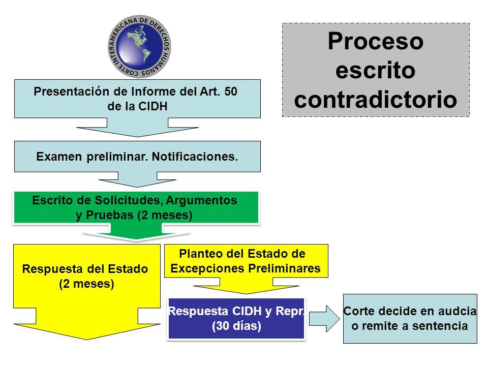 Presentación de Informe del Art. 50 de la CIDH Examen preliminar. Notificaciones. Escrito de Solicitudes, Argumentos y Pruebas (2 meses) Escrito de So