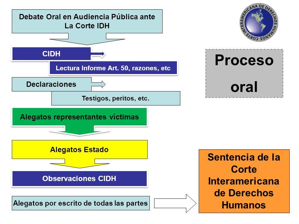 Debate Oral en Audiencia Pública ante La Corte IDH Alegatos representantes víctimas Proceso oral Sentencia de la Corte Interamericana de Derechos Huma