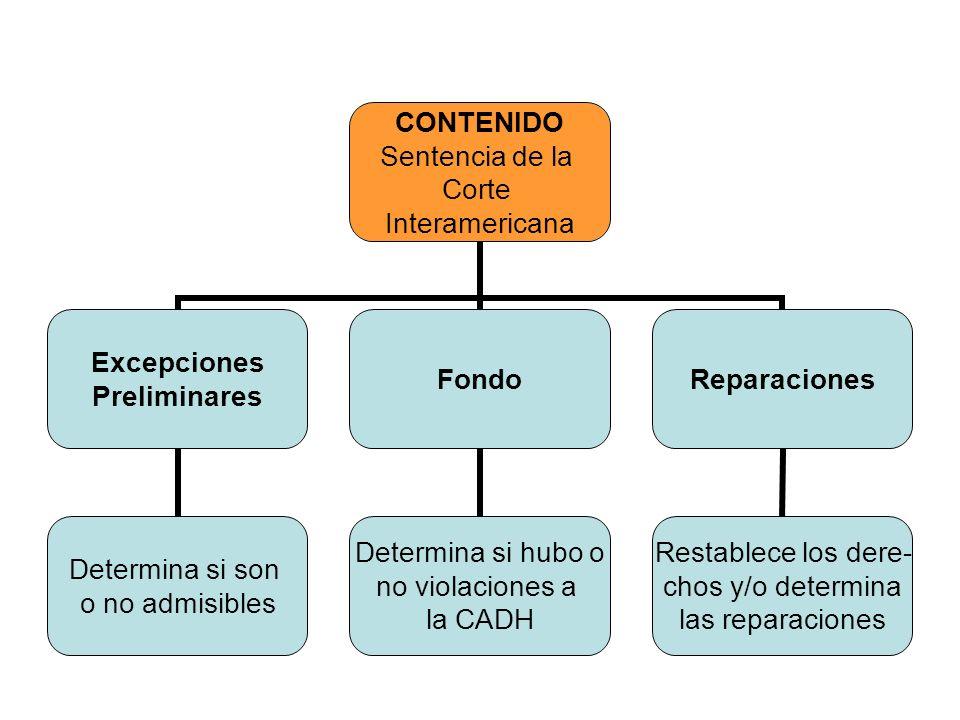 CONTENIDO Sentencia de la Corte Interamericana Excepciones Preliminares Determina si son o no admisibles Fondo Determina si hubo o no violaciones a la