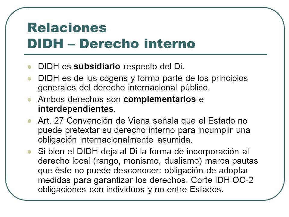 Relaciones DIDH – Derecho interno DIDH es subsidiario respecto del Di. DIDH es de ius cogens y forma parte de los principios generales del derecho int