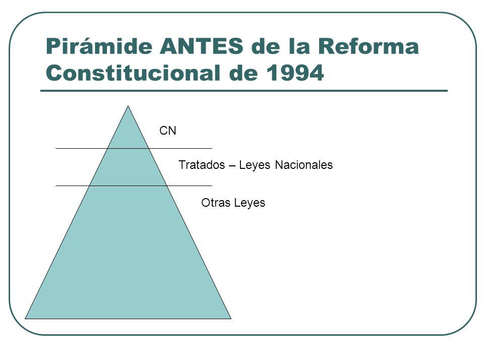 Pirámide ANTES de la Reforma Constitucional de 1994 CN Tratados – Leyes Nacionales Otras Leyes