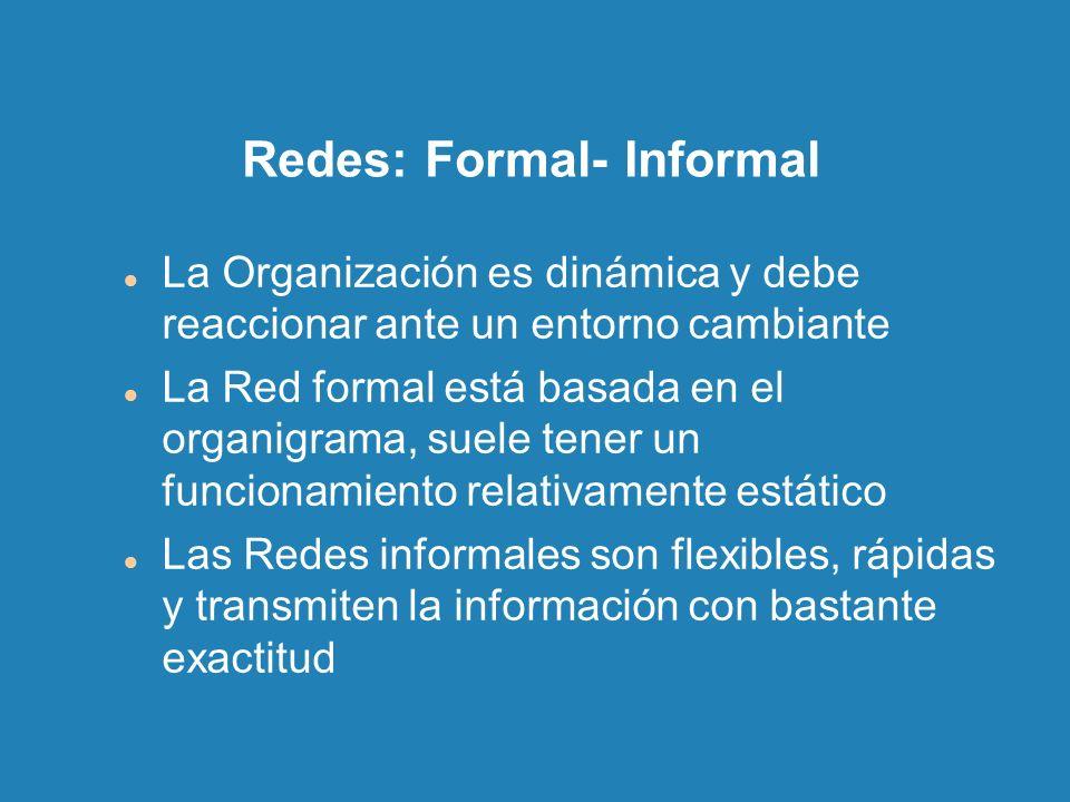 Redes: Formal- Informal La Organización es dinámica y debe reaccionar ante un entorno cambiante La Red formal está basada en el organigrama, suele ten