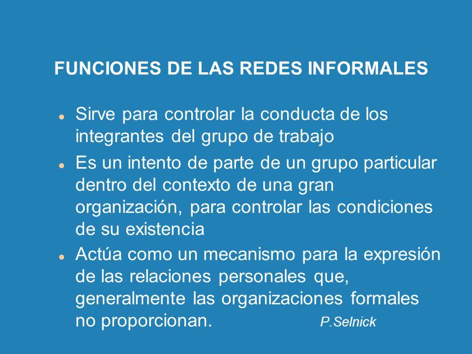 FUNCIONES DE LAS REDES INFORMALES Sirve para controlar la conducta de los integrantes del grupo de trabajo Es un intento de parte de un grupo particul