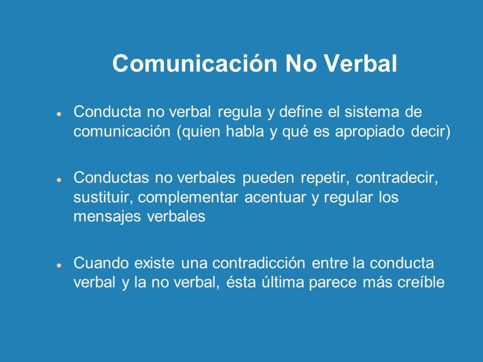 Comunicación No Verbal Conducta no verbal regula y define el sistema de comunicación (quien habla y qué es apropiado decir) Conductas no verbales pued