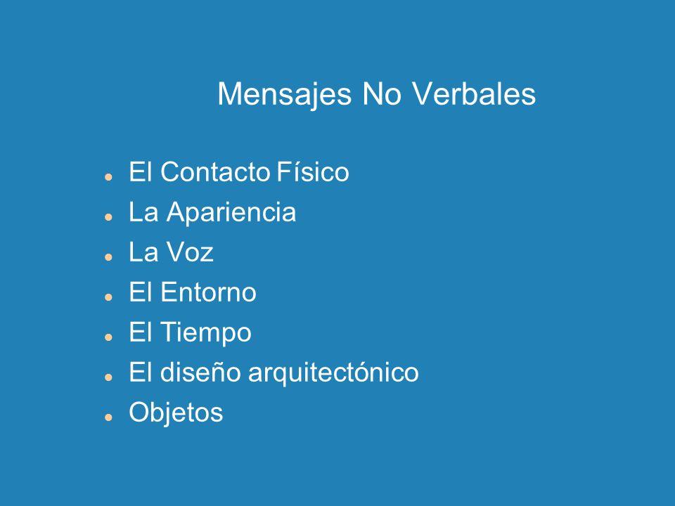 Mensajes No Verbales El Contacto Físico La Apariencia La Voz El Entorno El Tiempo El diseño arquitectónico Objetos